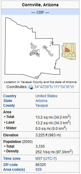 Cornville Arizona real estate