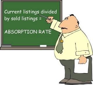 sedona-absorption-rate